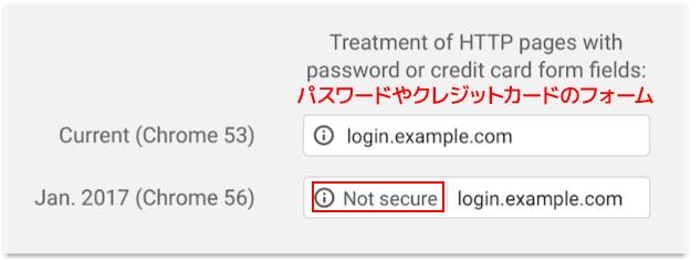 Google Chrome 56 の警告表示